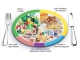 Гостиница Спутник - иконка «питание» в Пестравке